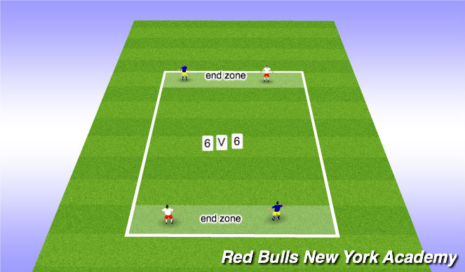 Football/Soccer Session Plan Drill (Colour): main theme - 5v5 to targets