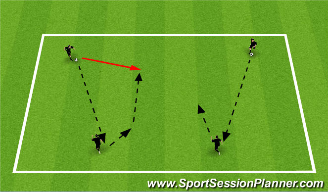 Football/Soccer Session Plan Drill (Colour): Pair Passing and Receiving