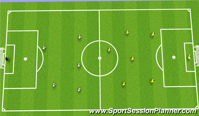 Football/Soccer Session Plan Drill (Colour): Scrimmage-Penetration