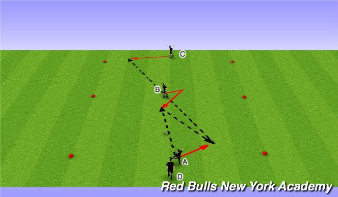 Football/Soccer Session Plan Drill (Colour): Short-Short-Long Lofted/ Culred