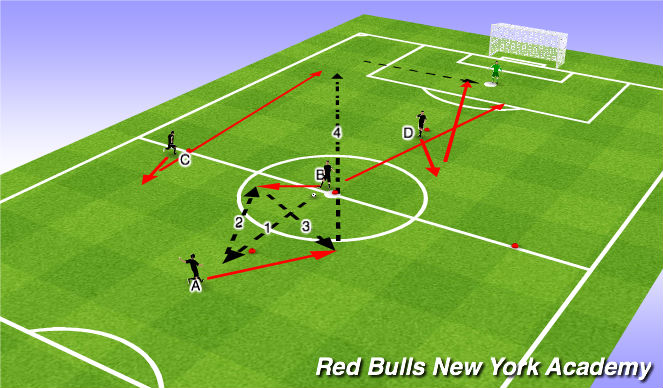 Football/Soccer Session Plan Drill (Colour): Switch Play- Pattern