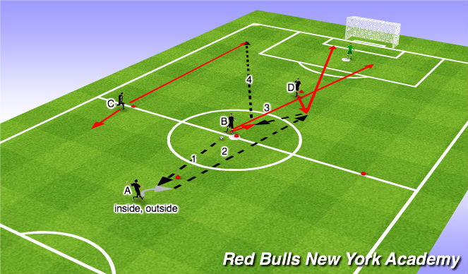 Football/Soccer Session Plan Drill (Colour): Switching Play- Pattern 2