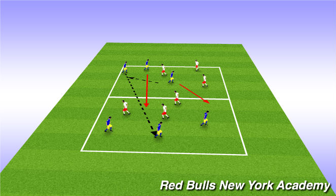 Football/Soccer Session Plan Drill (Colour): 5v3 pos