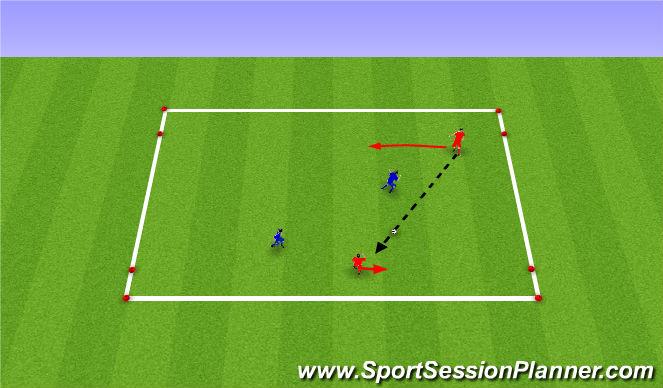 Football/Soccer Session Plan Drill (Colour): 5. 2 á 2 á fjögur lítil keilumörk.
