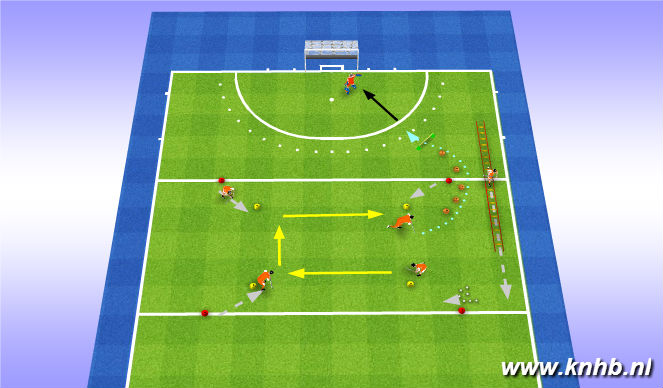 Hockey Session Plan Drill (Colour): Opbouw arrangement