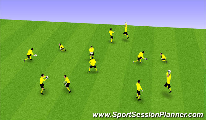 Football/Soccer Session Plan Drill (Colour): Partner GK Technical Work