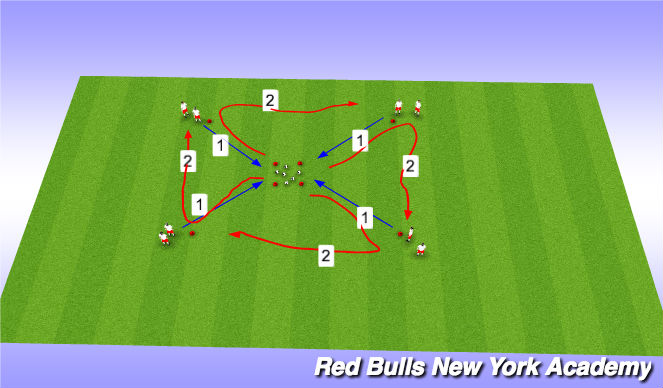 Football/Soccer Session Plan Drill (Colour): Warm up Dribblin/Passing