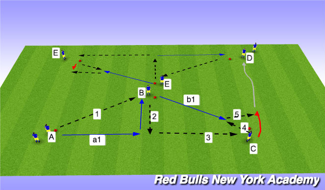 Football/Soccer Session Plan Drill (Colour): Pass, move dribble