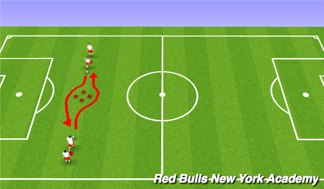 Football/Soccer Session Plan Drill (Colour): Scissors Unopposed