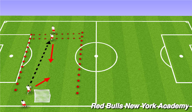 Football/Soccer Session Plan Drill (Colour): 1v1 Fully Opposed