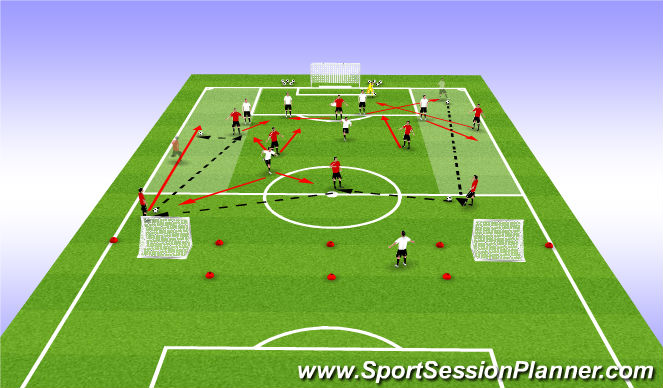 Football/Soccer Session Plan Drill (Colour): Overloading wide areas to create attacking opportunities