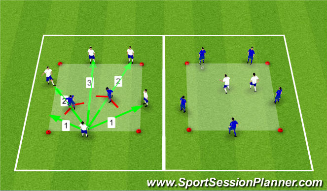 Football/Soccer Session Plan Drill (Colour): 1.b Reitabolti, 4:2