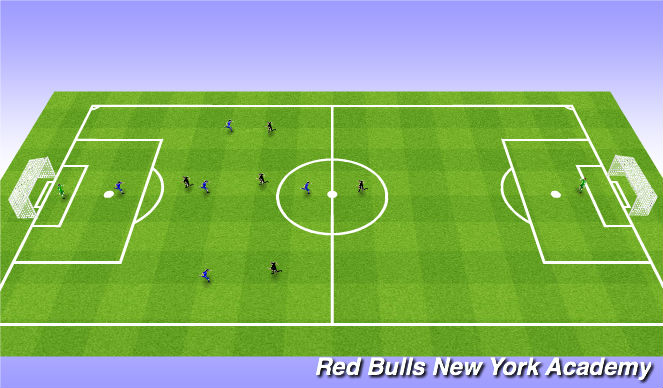 Football/Soccer Session Plan Drill (Colour): Conditioned Game- High Press