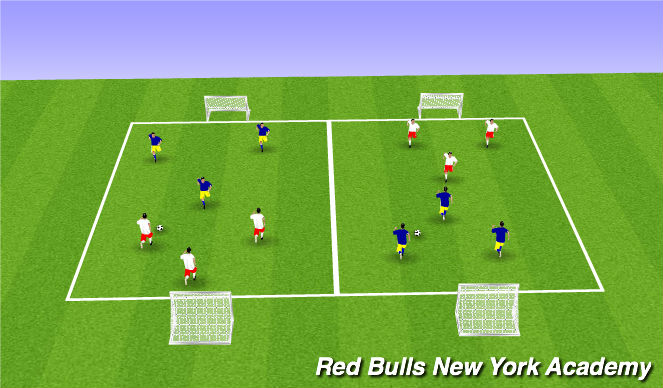 Football/Soccer Session Plan Drill (Colour): free play - 3v3