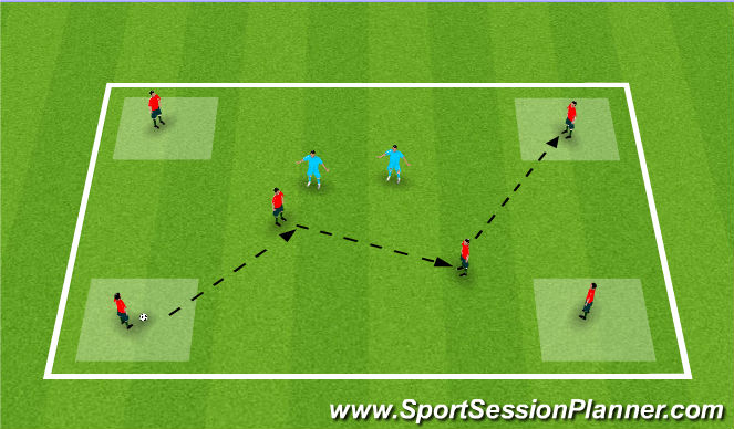 Football/Soccer Session Plan Drill (Colour): Playmaker - Receive & Distribute