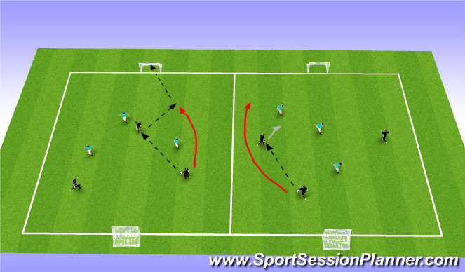 Football/Soccer Session Plan Drill (Colour): 3 v 3 world cup