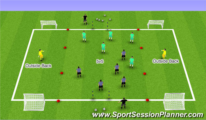 Football/Soccer Session Plan Drill (Colour): Stretch Opposition