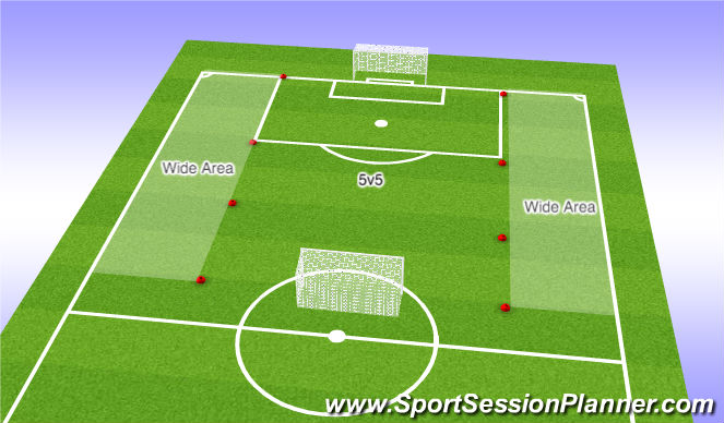 Football/Soccer Session Plan Drill (Colour): Wide Players Game