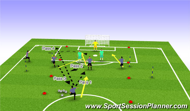 Football/Soccer Session Plan Drill (Colour): Crossing & Finishing Patterns