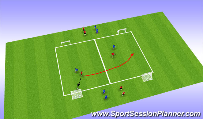 Football/Soccer Session Plan Drill (Colour): 1v1 with transitons