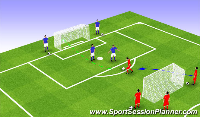 Football/Soccer Session Plan Drill (Colour): 1 v 2