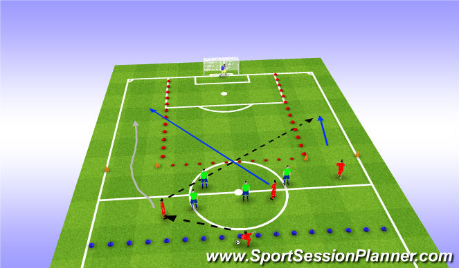 Football/Soccer Session Plan Drill (Colour): 2 - Exploiting and Creating Fast Breaks