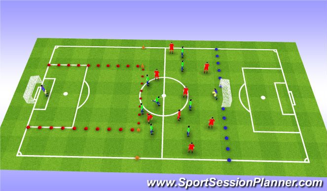 Football/Soccer Session Plan Drill (Colour): 3 - Same as 2 with all players involved
