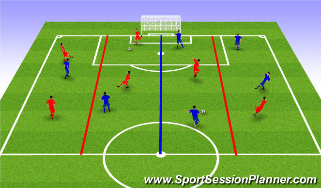 Football/Soccer Session Plan Drill (Colour): Warm up-  4 v 2 combination