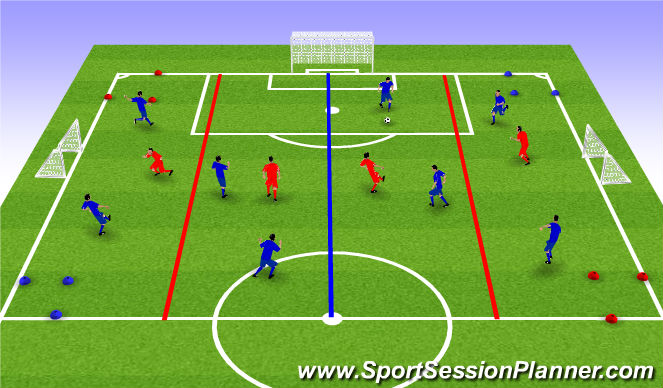 Football/Soccer Session Plan Drill (Colour): Play to score - combination play