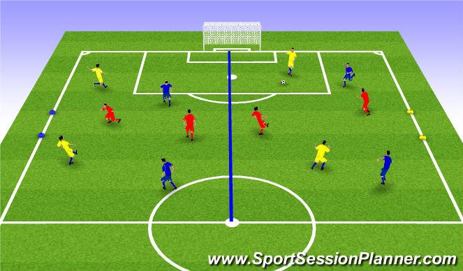 Football/Soccer Session Plan Drill (Colour): SSG (4+4 vs 4)