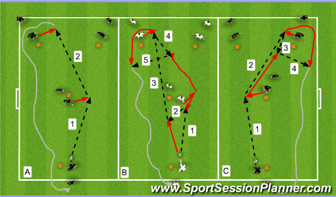 Football/Soccer Session Plan Drill (Colour): Y Exercise (3 variations)