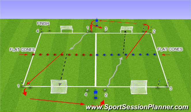 Football/Soccer Session Plan Drill (Colour): Right Foot