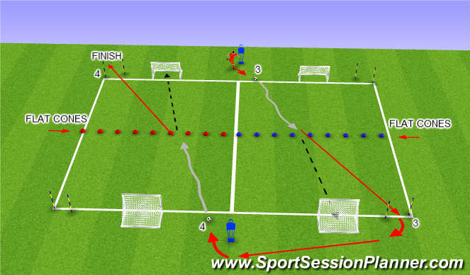 Football/Soccer Session Plan Drill (Colour): Left Foot