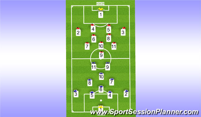 Football/Soccer Session Plan Drill (Colour): Phase 4 44d2 vs 4231