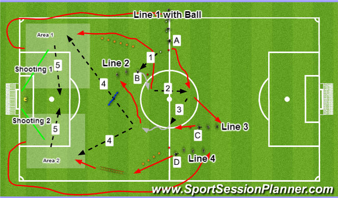 Football/Soccer Session Plan Drill (Colour): 2nd Part of the Day Training Session