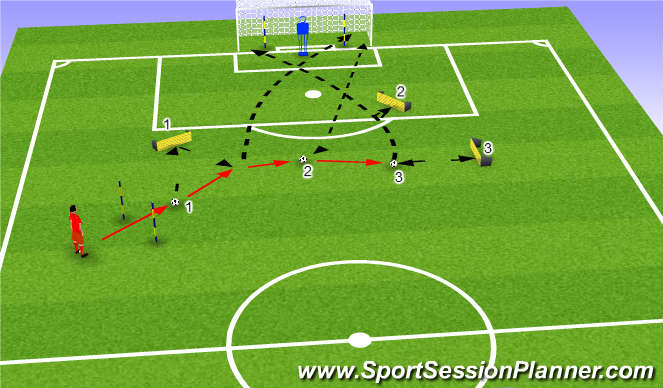 Football/Soccer Session Plan Drill (Colour): Overall