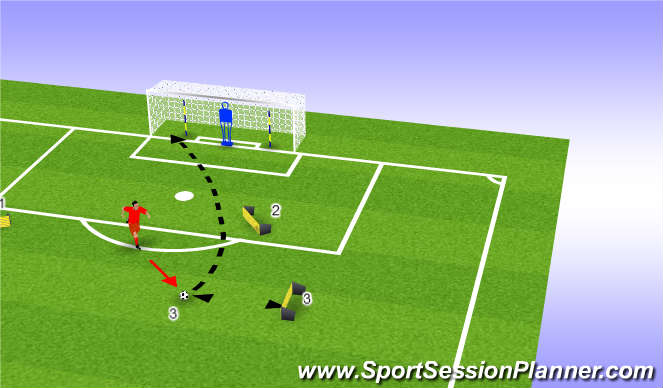 Football/Soccer Session Plan Drill (Colour): Strike 3