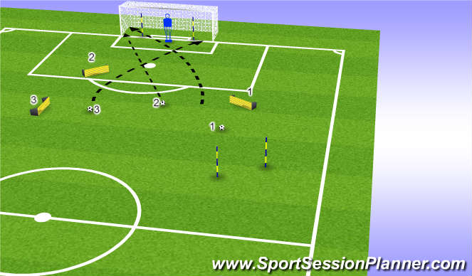 Football/Soccer Session Plan Drill (Colour): Left Foot Progression