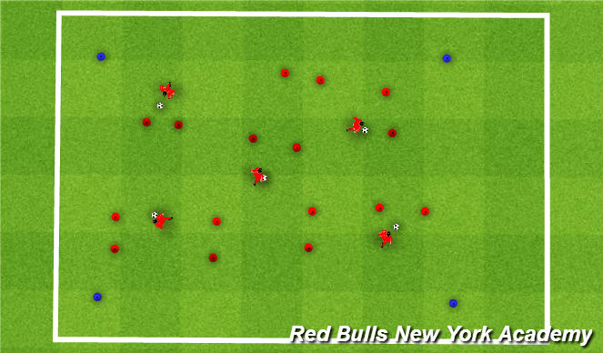 Football/Soccer Session Plan Drill (Colour): Activity: dribling through gates