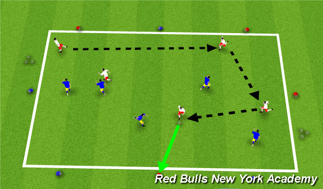 Football/Soccer Session Plan Drill (Colour): SSGP