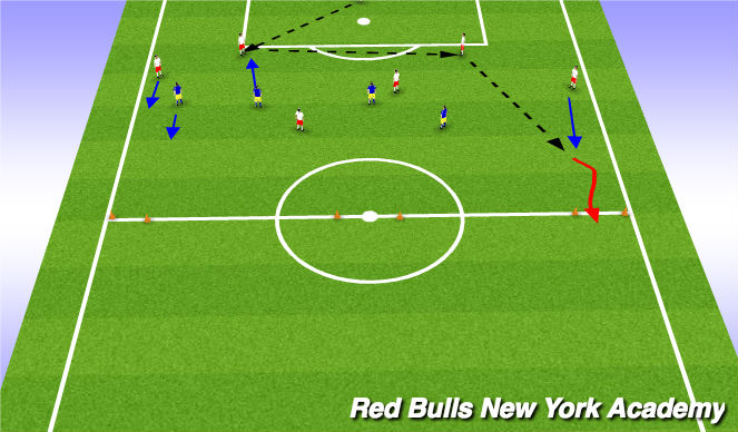 Football/Soccer Session Plan Drill (Colour): SSG playing from the back