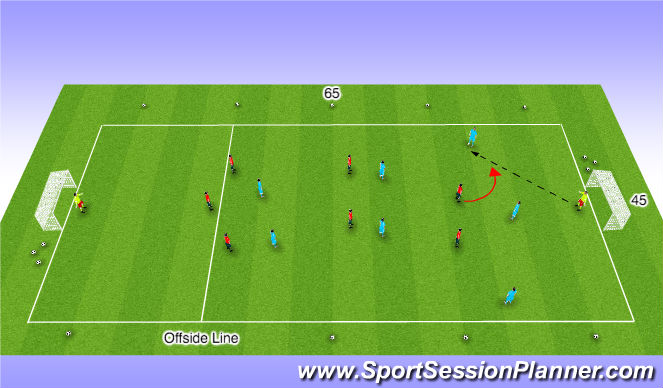 Football/Soccer Session Plan Drill (Colour): Principles of Defending - SSG