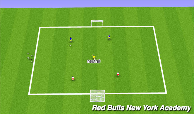 Football/Soccer Session Plan Drill (Colour): Small sided game 2v2 +1