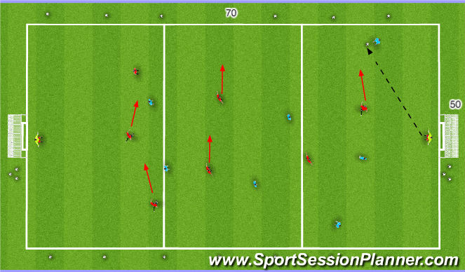 Football/Soccer Session Plan Drill (Colour): Sliding & Screening - SSG