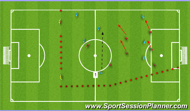 Football/Soccer Session Plan Drill (Colour): Defending in wide areas - Function