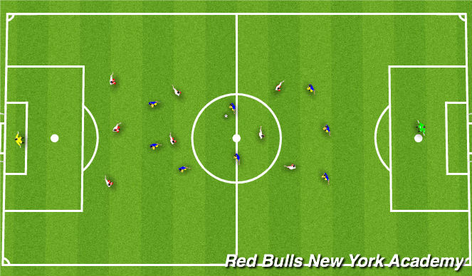 Football/Soccer Session Plan Drill (Colour): conditioned play