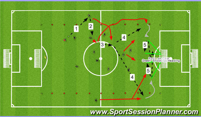 Football/Soccer Session Plan Drill (Colour): 3rd Part of the Day Training Session
