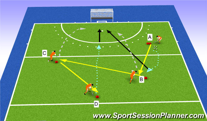 Hockey Session Plan Drill (Colour): rebounds