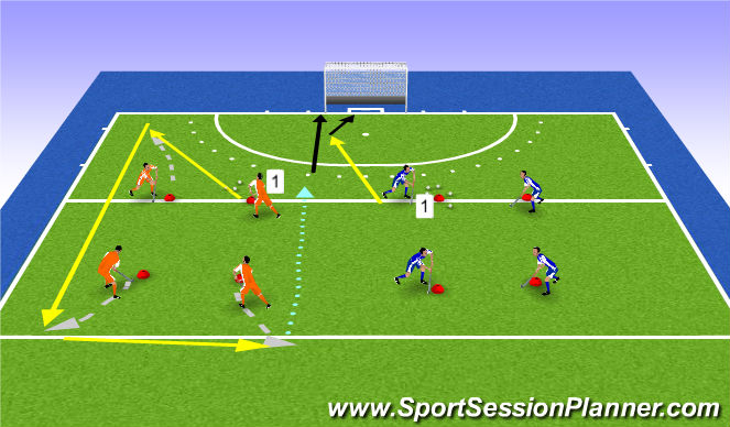 Hockey Session Plan Drill (Colour): fast banana