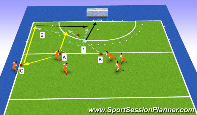 Hockey Session Plan Drill (Colour): second scoring action
